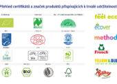 Prodejny dm nasadily zelené etikety